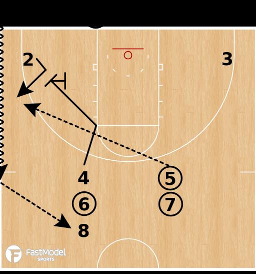 Basketball Play - 4 Corner Shooting (WPD)