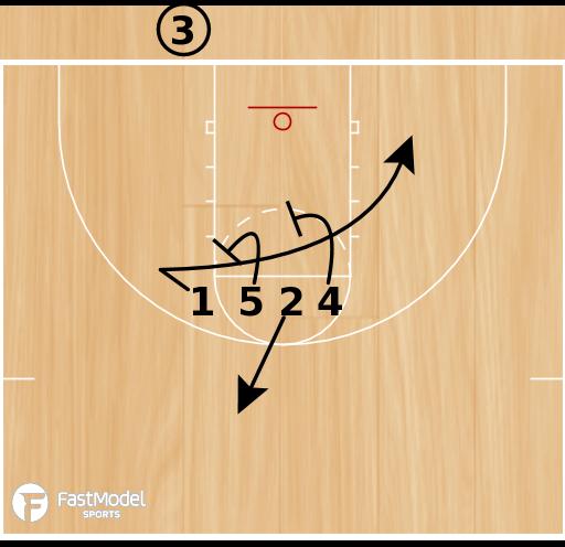 Basketball Play - 'The Line' BLOB Series
