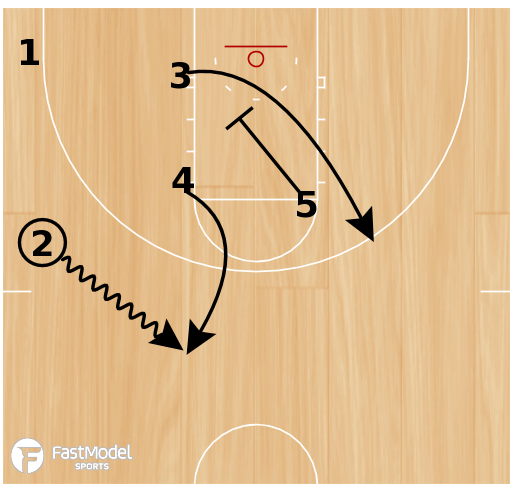 Basketball Play - Wing Isolation
