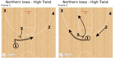 Basketball Play - Northern Iowa - High Twist