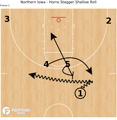 Basketball Play - Northern Iowa - Horns Stagger Shallow Roll