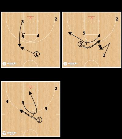 Basketball Play - Northern Iowa - PNR Combo DHO