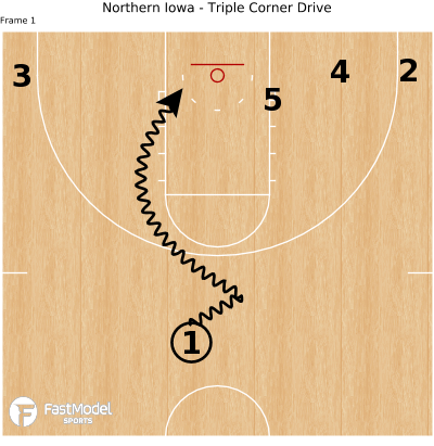 Basketball Play - Northern Iowa - Triple Corner Drive