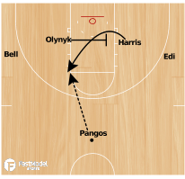 Basketball Play - Gonzaga Isolation