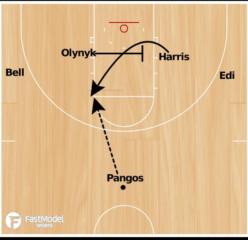 Basketball Play - Gonzaga Isolation