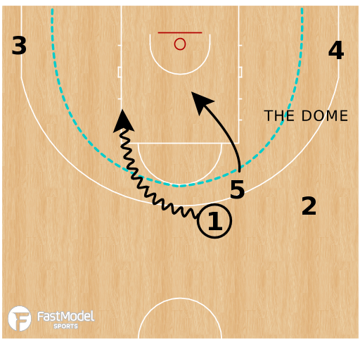 Basketball Play - Create And Locate - RISE