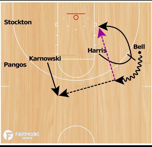 Basketball Play - Zags Box Set