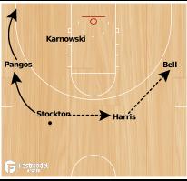 Basketball Play - Gonzaga Bulldogs Transition