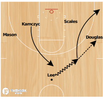 Basketball Play - Cleveland State Stagger Set