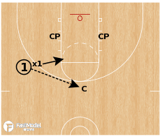 Basketball Play - 1-1 Jump to Ball and Closeout