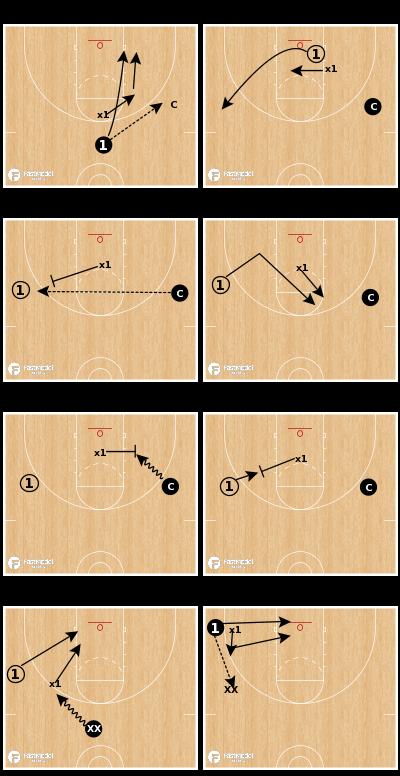 Basketball Play - 1-1 Jump to Ball