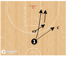Basketball Play - 1-1 Jump to Ball