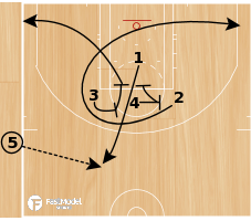 Basketball Play - Play of the Day 04-06-2011: Diamond-Thumb Up Spread
