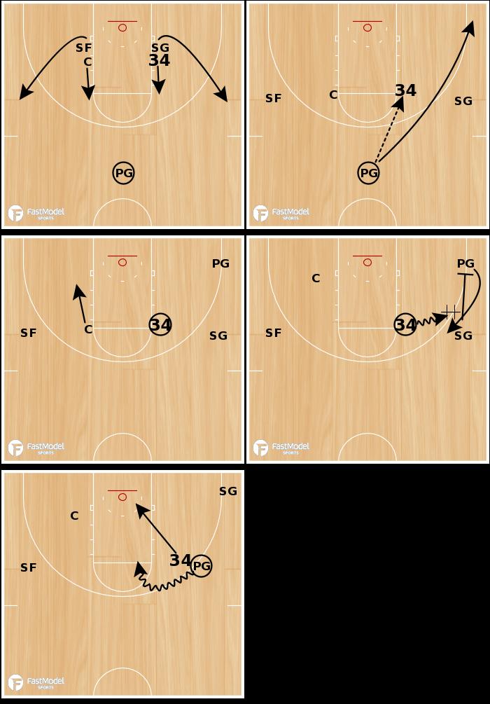 Basketball Play - High Post Iso - 34-4