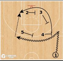 Basketball Play - Minnesota Timberwolves - 44