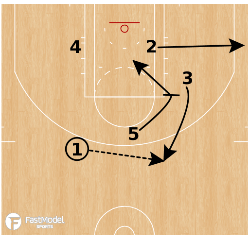 Basketball Play - Minnesota Timberwolves - 44