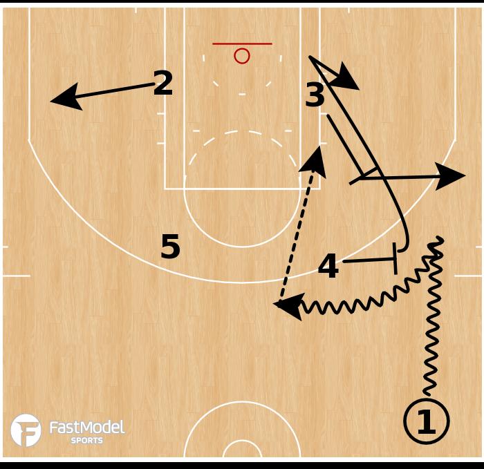 Basketball Play - Minnesota Timberwolves - 44 Counter