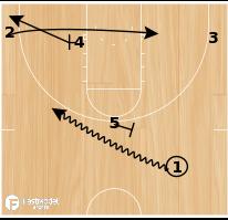 Basketball Play - BS X Screen