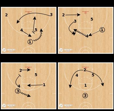 Basketball Play - Netherlands Horns Floppy