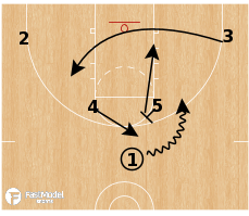 Basketball Play - Netherlands Horns Floppy