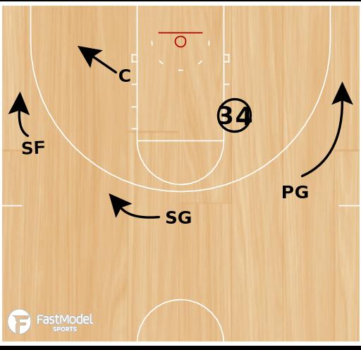 Basketball Play - Mid-Post Iso - 34-1