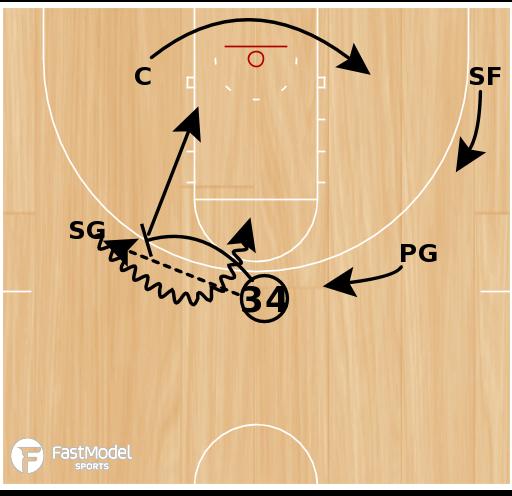 Basketball Play - High Iso - 34-2