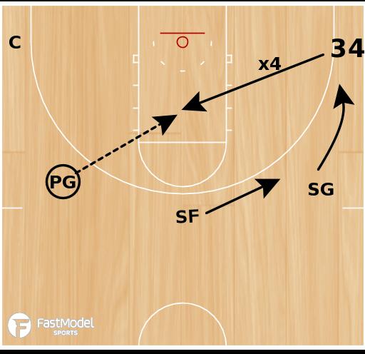 Basketball Play - Horns Set - Weak Side Flash Cut/Lob Iso - 34-3