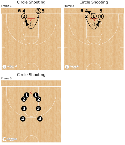 Basketball Play - Circle Shooting