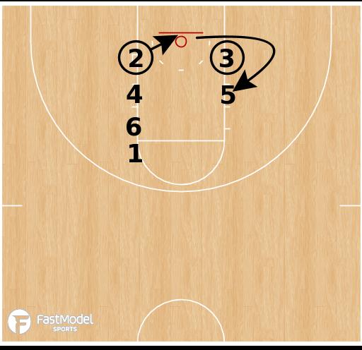 Basketball Play - 1-Step Layups