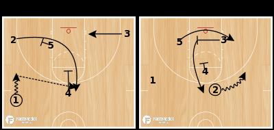 Basketball Play - Argentina Loop