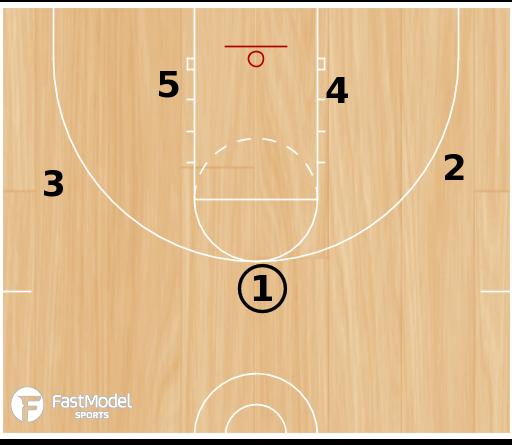 Basketball Play - Face