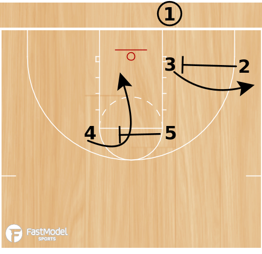 Basketball Play - Z Series - Left