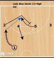 Basketball Play - Lady Blue Devils 1-4 High