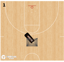 Basketball Play - Dr. Dish - Pin Down Shooting