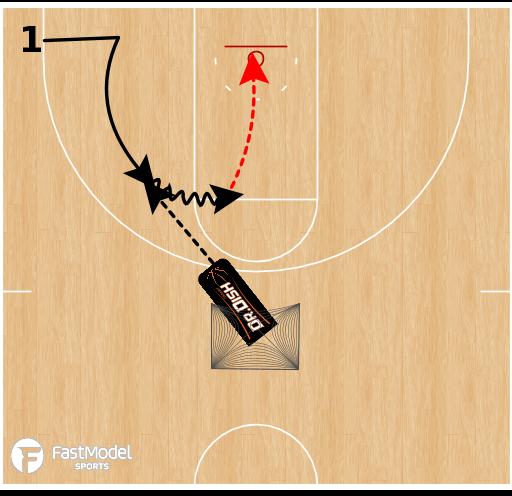 Basketball Play - Dr. Dish - Pin Down Shooting