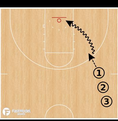 Basketball Play - Follow The Leader Drives