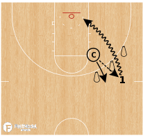 Basketball Play - Gate Drives