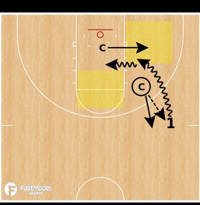 Basketball Play - Combo Drives