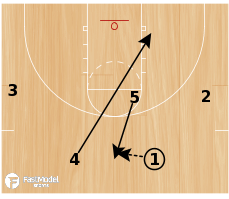 Basketball Play - Corner Up