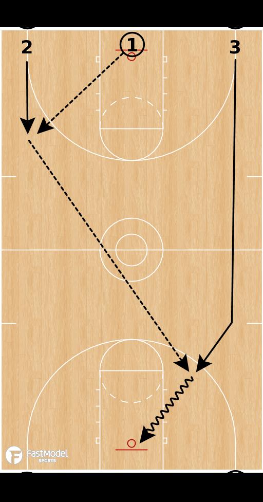 Basketball Play - Creighton 100