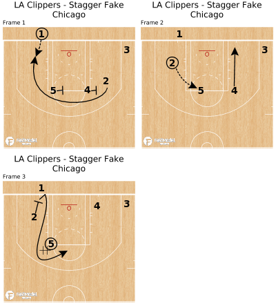 Basketball Play - LA Clippers - Stagger Fake Chicago