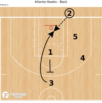 Basketball Play - Atlanta Hawks - Back