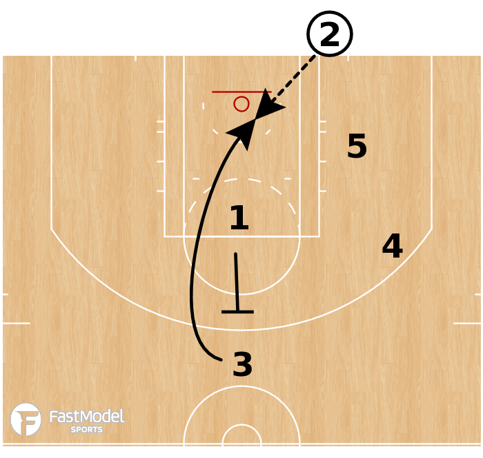 Basketball Play - Atlanta Hawks - Back