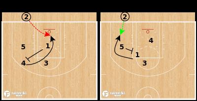 Basketball Play - Atlanta Hawks - Back STS