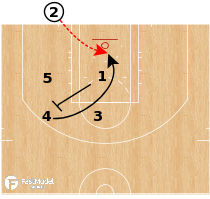 Basketball Play - Atlanta Hawks - Back STS