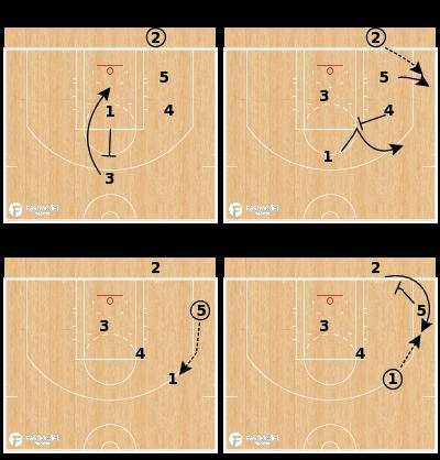 Basketball Play - Atlanta Hawks - Back STS Down