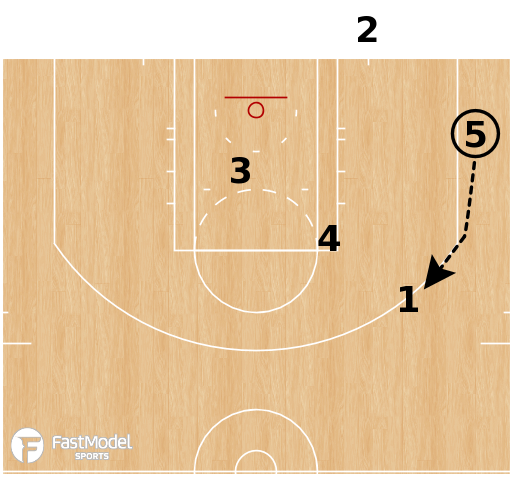 Basketball Play - Atlanta Hawks - Back STS Down