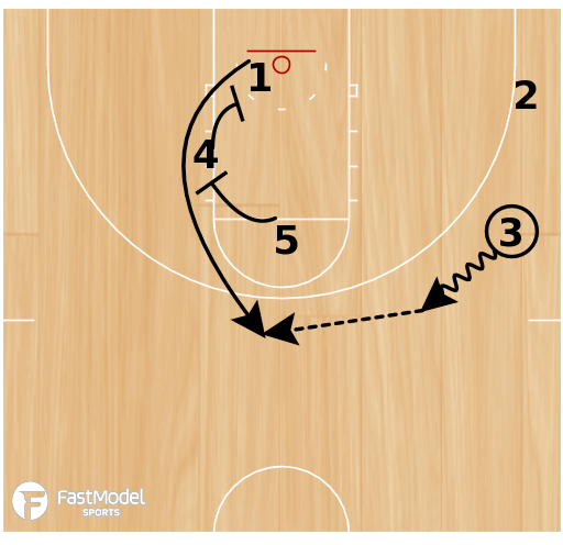 Basketball Play - JB Special for Point Guard