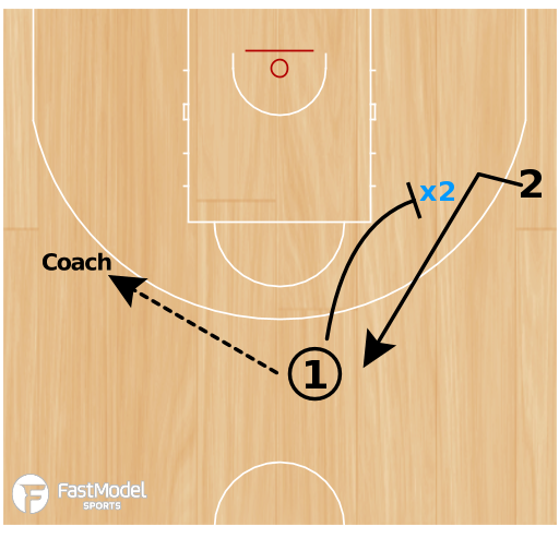 Basketball Play - 1-on-1 Flash Post Defense Drills