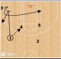 Basketball Play - Toronto Raptors - Elbow Side